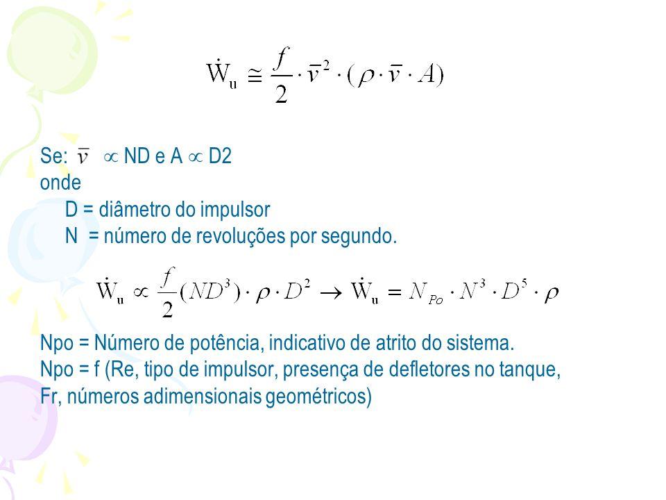 Se: ND e A D2 onde D = diâmetro do impulsor N = número de revoluções por segundo. Npo = Número de potência, indicativo de atrito do sistema. Npo = f (