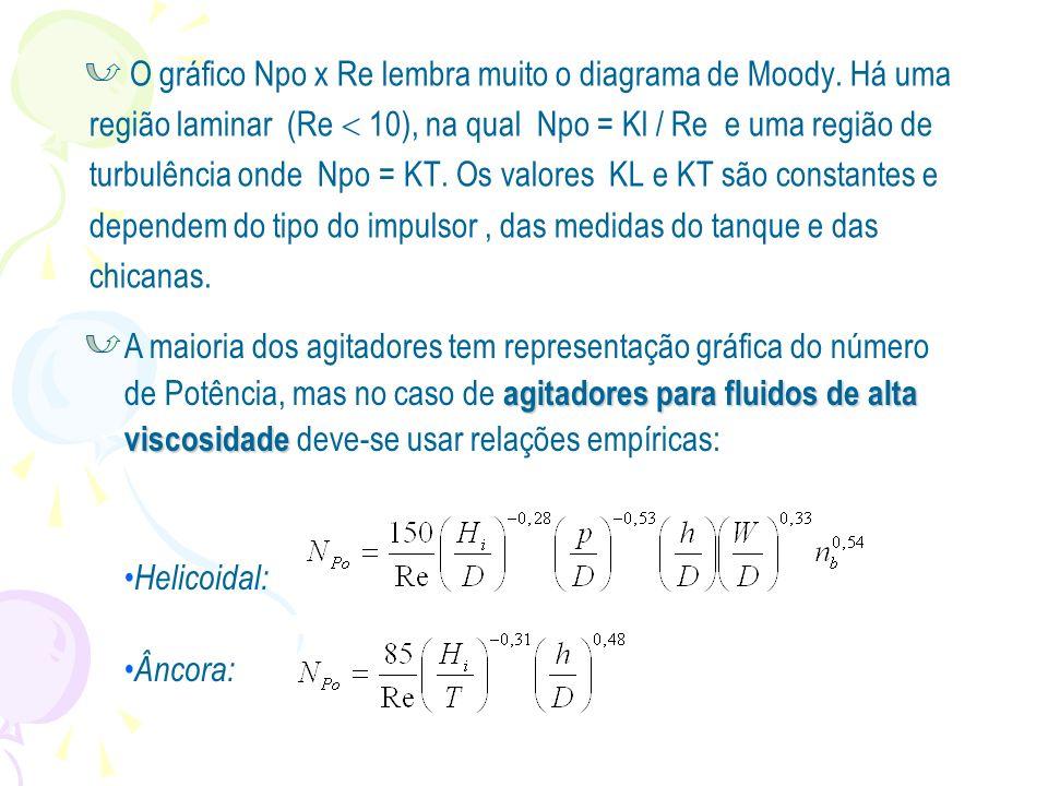 O gráfico Npo x Re lembra muito o diagrama de Moody. Há uma região laminar (Re 10), na qual Npo = Kl / Re e uma região de turbulência onde Npo = KT. O