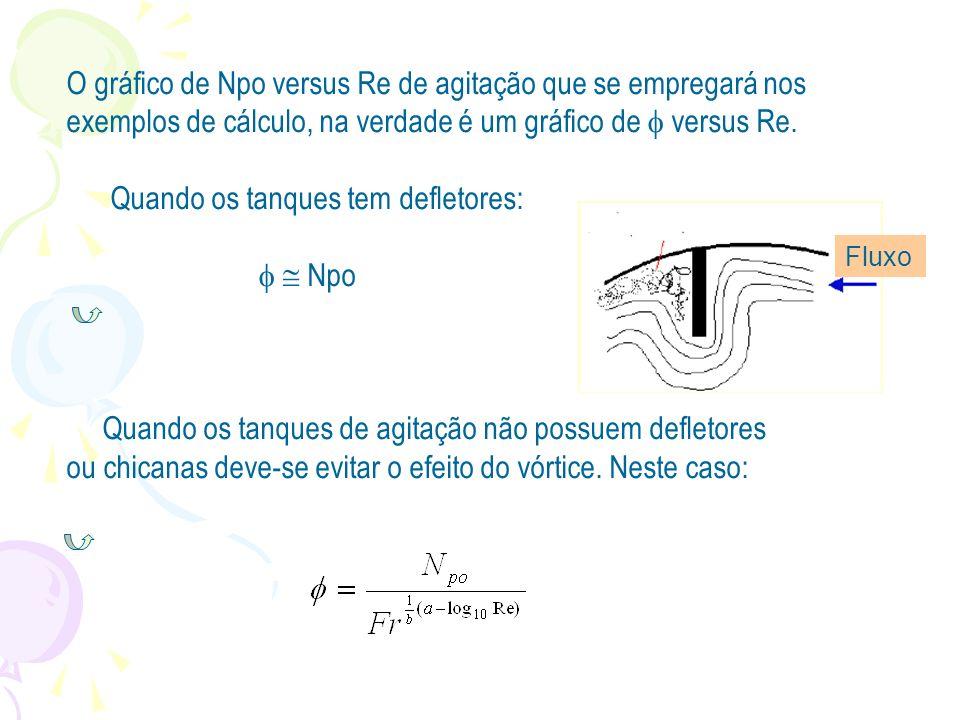 O gráfico de Npo versus Re de agitação que se empregará nos exemplos de cálculo, na verdade é um gráfico de versus Re. Quando os tanques tem defletore