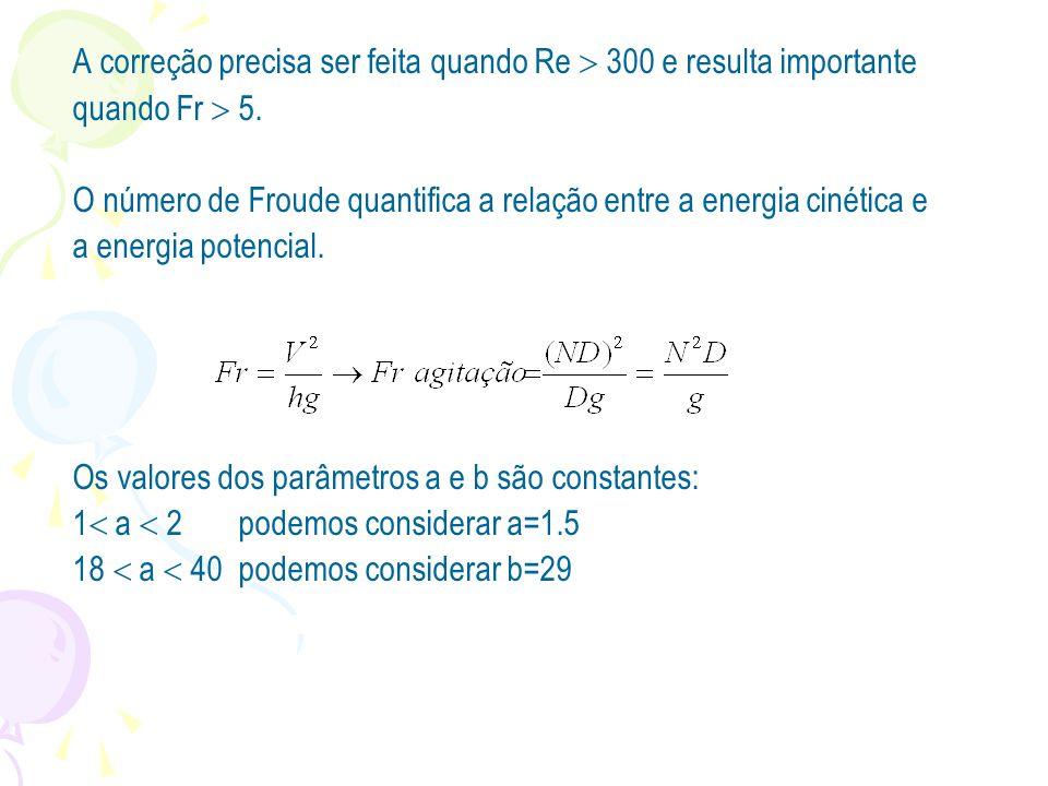 A correção precisa ser feita quando Re 300 e resulta importante quando Fr 5. O número de Froude quantifica a relação entre a energia cinética e a ener