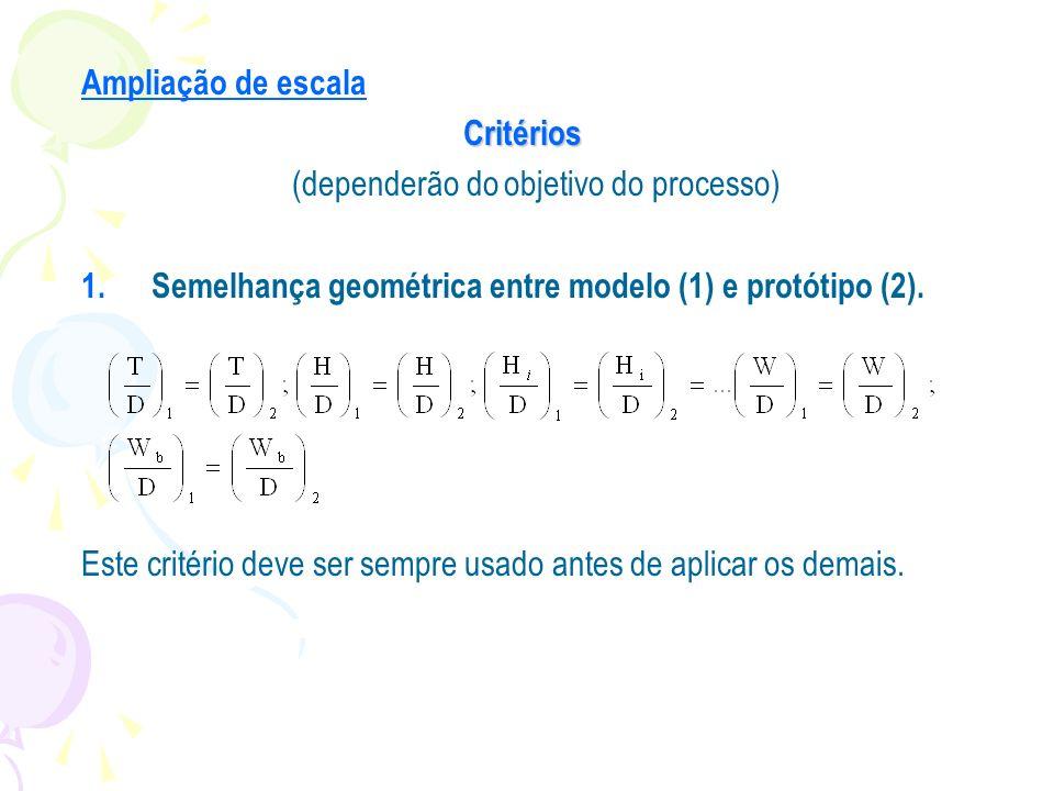 Ampliação de escalaCritérios (dependerão do objetivo do processo) 1.Semelhança geométrica entre modelo (1) e protótipo (2). Este critério deve ser sem