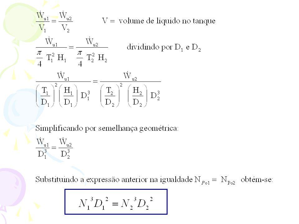 2.2.2 Igualdade na velocidade periférica do agitador Usos: Quando interessa manter a tensão de cisalhamento: dispersão-emulsificação.