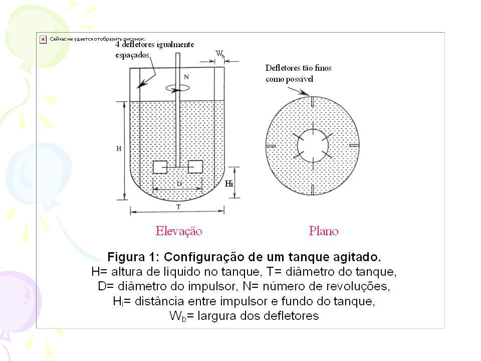 Figura 2.Impulsores para fluidos pouco consistentes mais usados na indústria de alimentos.