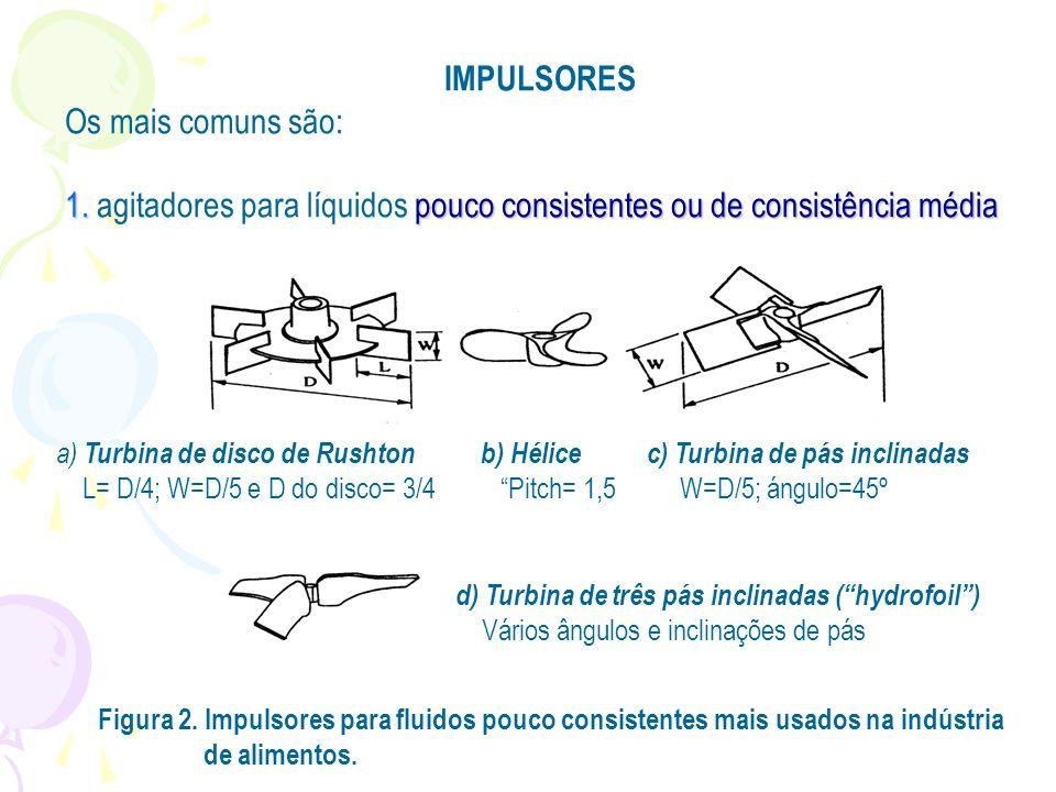 Figura 2. Impulsores para fluidos pouco consistentes mais usados na indústria de alimentos. a) Turbina de disco de Rushton L= D/4; W=D/5 e D do disco=