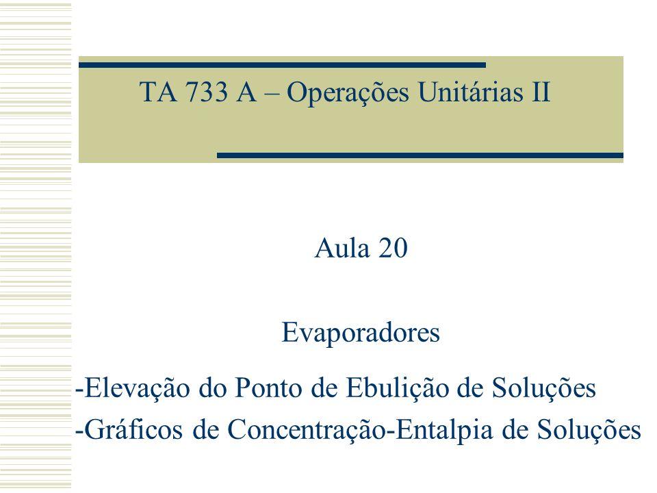 TA 733 A – Operações Unitárias II Aula 20 Evaporadores -Elevação do Ponto de Ebulição de Soluções -Gráficos de Concentração-Entalpia de Soluções
