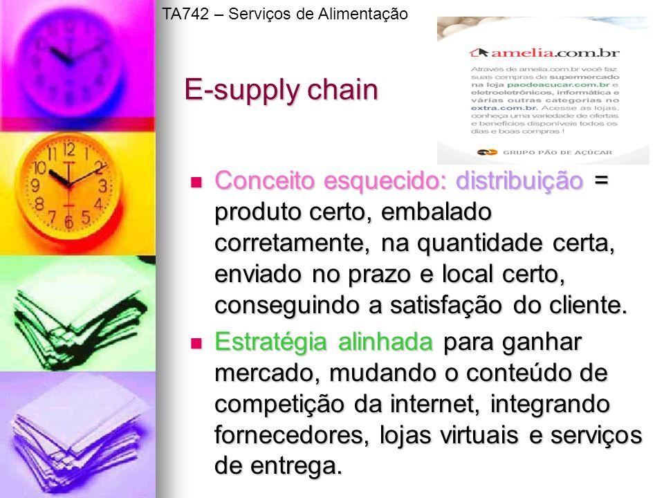E-supply chain Conceito esquecido: distribuição = produto certo, embalado corretamente, na quantidade certa, enviado no prazo e local certo, conseguin
