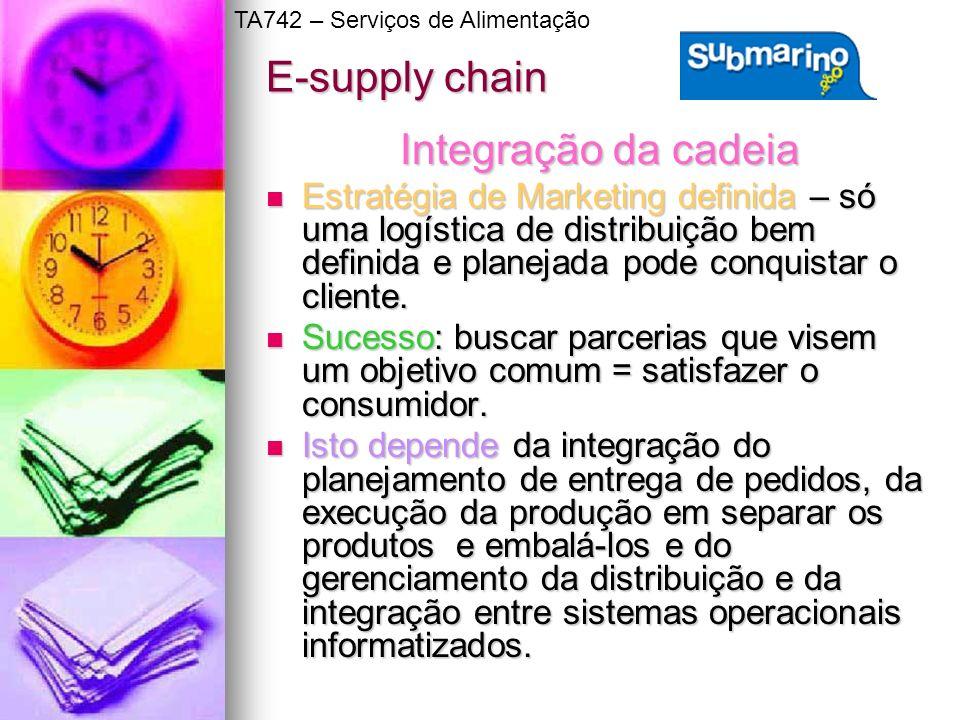 E-supply chain Integração da cadeia Estratégia de Marketing definida – só uma logística de distribuição bem definida e planejada pode conquistar o cli