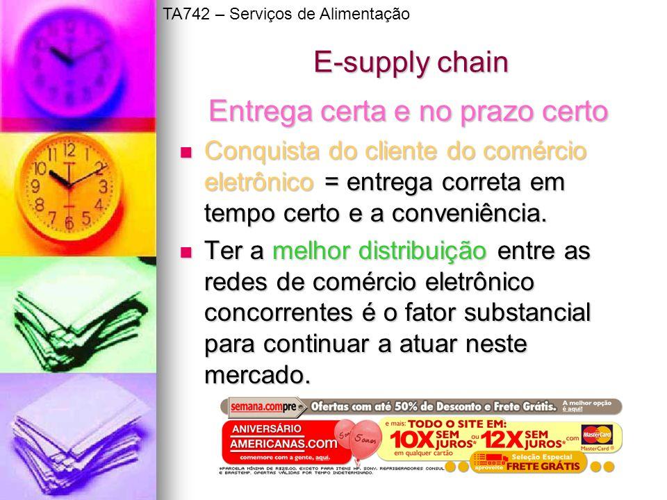 E-supply chain Entrega certa e no prazo certo Conquista do cliente do comércio eletrônico = entrega correta em tempo certo e a conveniência. Conquista