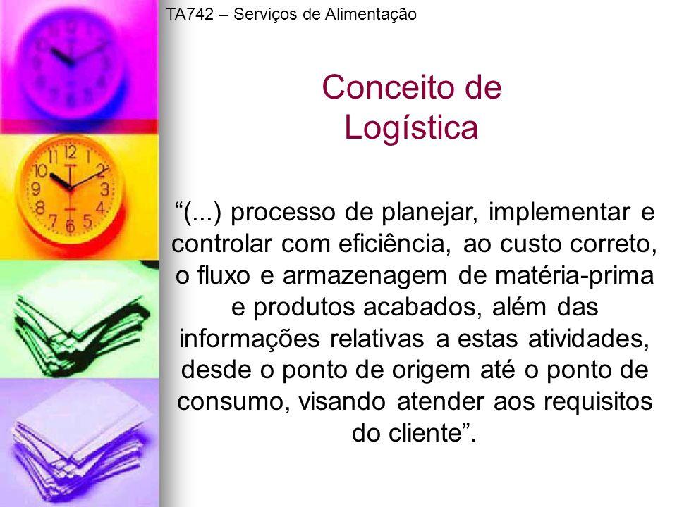 (...) processo de planejar, implementar e controlar com eficiência, ao custo correto, o fluxo e armazenagem de matéria-prima e produtos acabados, além