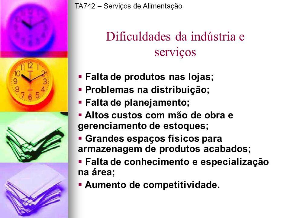 Falta de produtos nas lojas; Problemas na distribuição; Falta de planejamento; Altos custos com mão de obra e gerenciamento de estoques; Grandes espaç