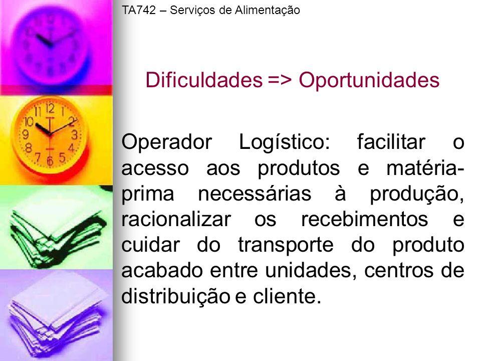 Dificuldades => Oportunidades Operador Logístico: facilitar o acesso aos produtos e matéria- prima necessárias à produção, racionalizar os recebimento