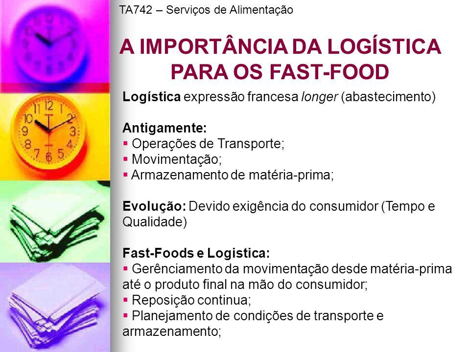 A IMPORTÂNCIA DA LOGÍSTICA PARA OS FAST-FOOD Logística expressão francesa longer (abastecimento) Antigamente: Operações de Transporte; Movimentação; A