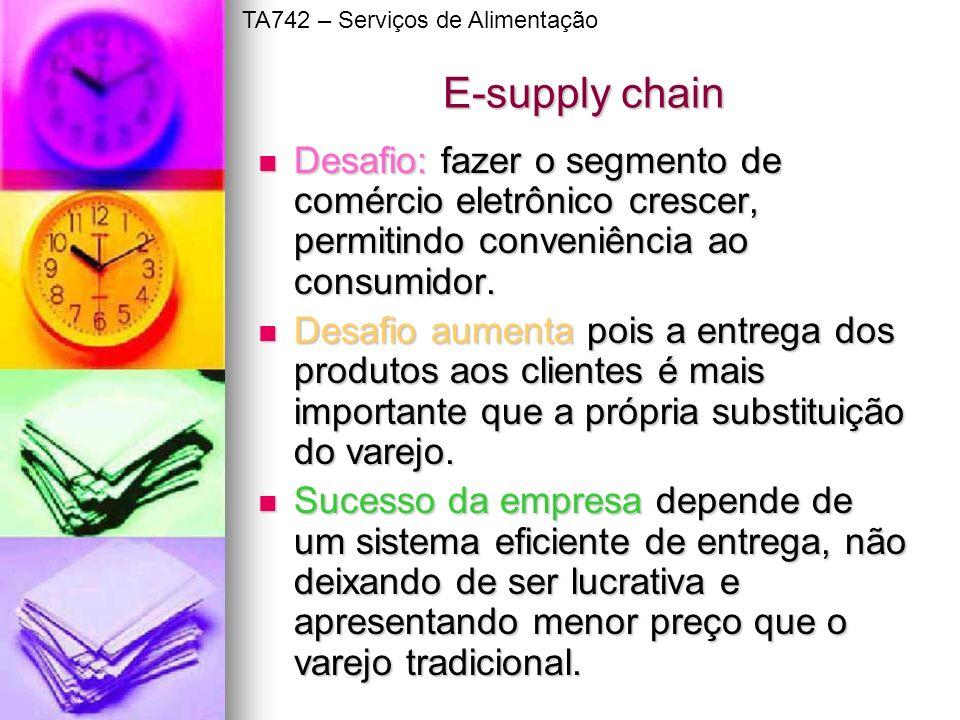 E-supply chain Desafio: fazer o segmento de comércio eletrônico crescer, permitindo conveniência ao consumidor. Desafio: fazer o segmento de comércio