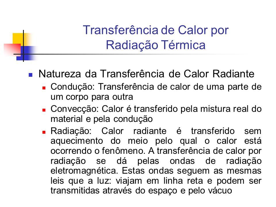 Transferência de Calor por Radiação Térmica Emissão de calor radiante do corpo 1: Emissão de calor radiante para corpo 1: Taxa líquida de calor: (Equação de Stefan-Boltzman)