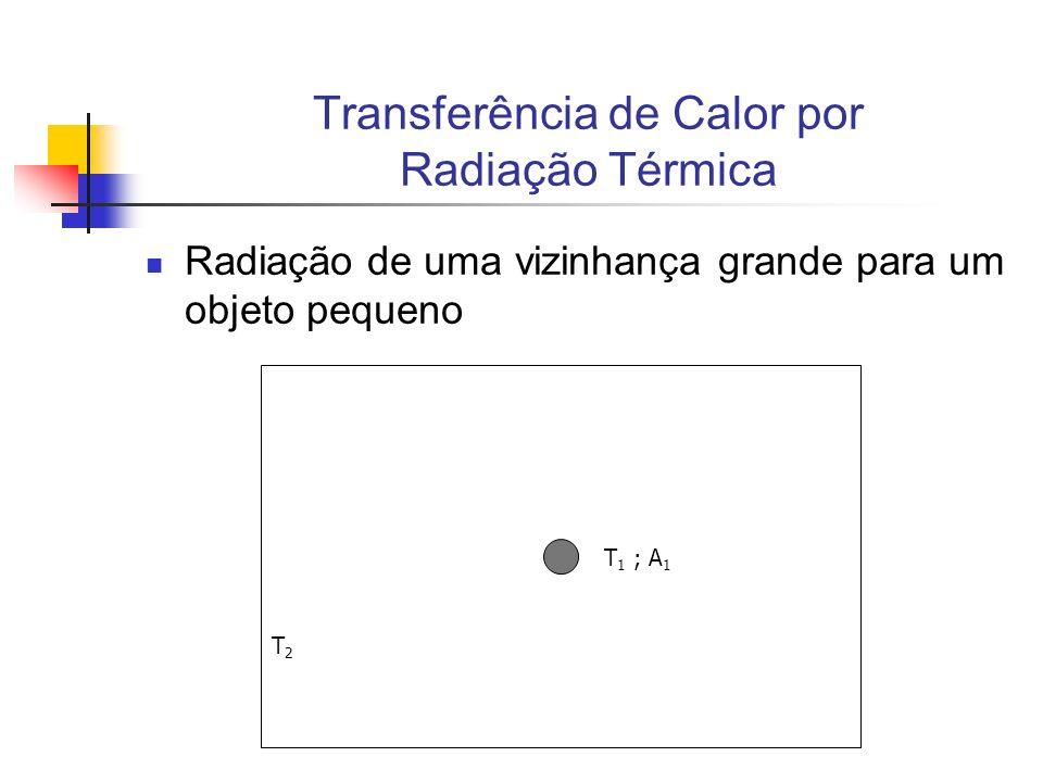 Radiação de uma vizinhança grande para um objeto pequeno T 1 ; A 1 T2T2