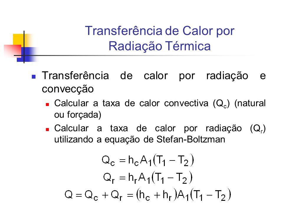 Transferência de Calor por Radiação Térmica Transferência de calor por radiação e convecção Calcular a taxa de calor convectiva (Q c ) (natural ou for