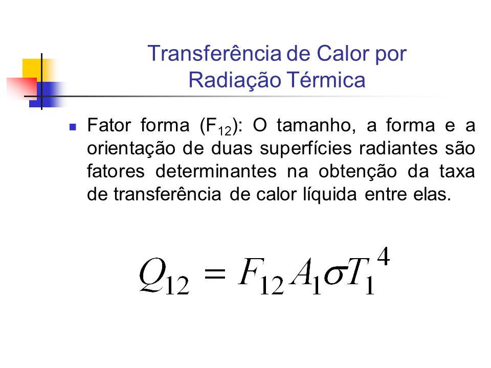 Transferência de Calor por Radiação Térmica Fator forma (F 12 ): O tamanho, a forma e a orientação de duas superfícies radiantes são fatores determina