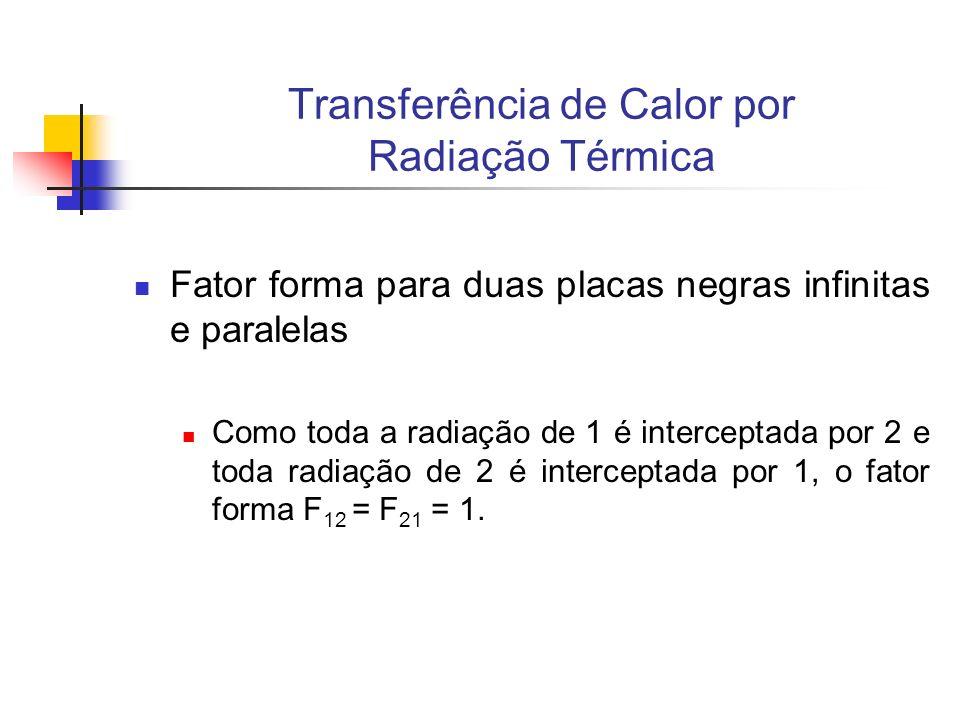 Transferência de Calor por Radiação Térmica Fator forma para duas placas negras infinitas e paralelas Como toda a radiação de 1 é interceptada por 2 e