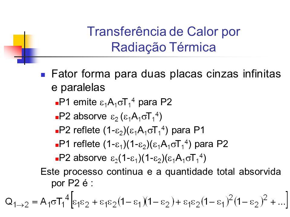 Transferência de Calor por Radiação Térmica Fator forma para duas placas cinzas infinitas e paralelas P1 emite 1 A 1 T 1 4 para P2 P2 absorve 2 ( 1 A