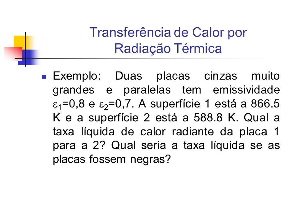 Exemplo: Duas placas cinzas muito grandes e paralelas tem emissividade 1 =0,8 e 2 =0,7. A superfície 1 está a 866.5 K e a superfície 2 está a 588.8 K.