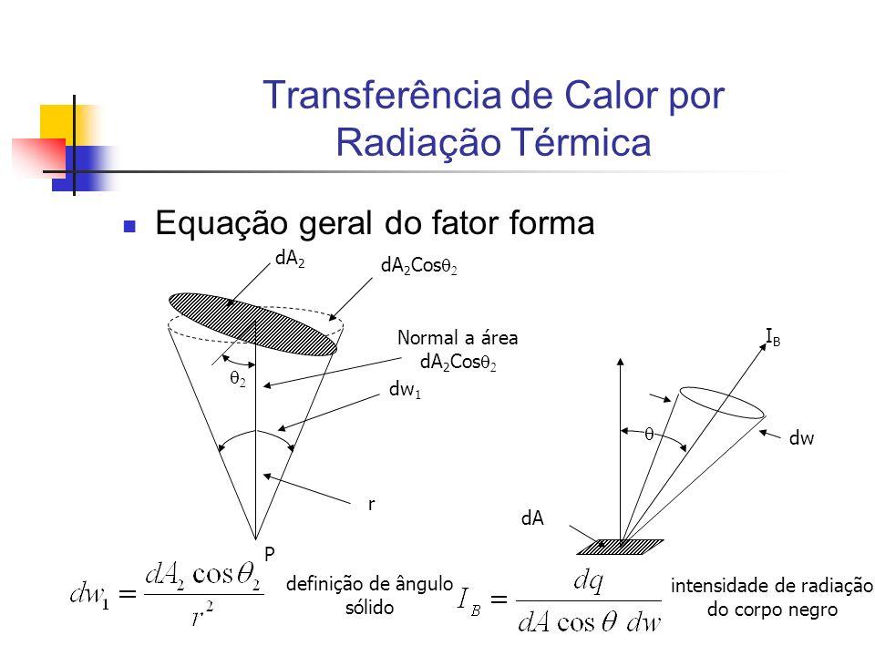 Transferência de Calor por Radiação Térmica Equação geral do fator forma dA 2 dA 2 Cos dw 1 r Normal a área dA 2 Cos P dA IBIB dw intensidade de radia