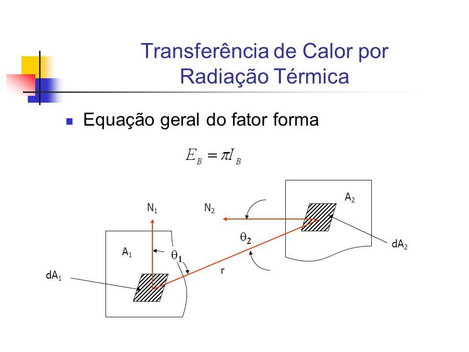 Transferência de Calor por Radiação Térmica Equação geral do fator forma N1N1 dA 1 N2N2 A1A1 A2A2 dA 2 r