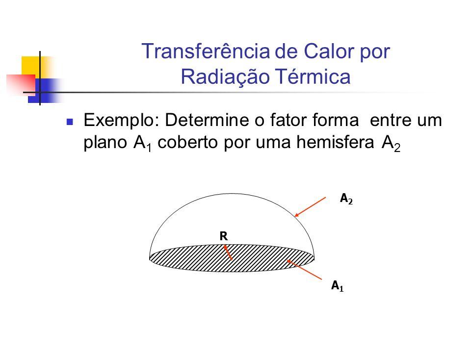 Transferência de Calor por Radiação Térmica Exemplo: Determine o fator forma entre um plano A 1 coberto por uma hemisfera A 2 A2A2 A1A1 R