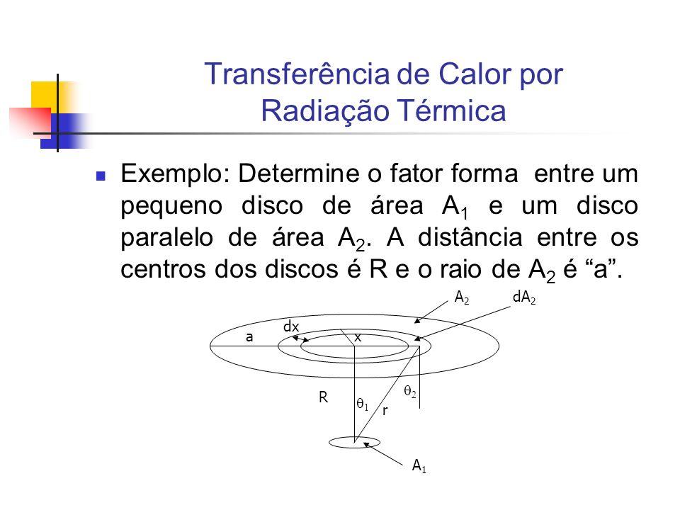 Transferência de Calor por Radiação Térmica Exemplo: Determine o fator forma entre um pequeno disco de área A 1 e um disco paralelo de área A 2. A dis
