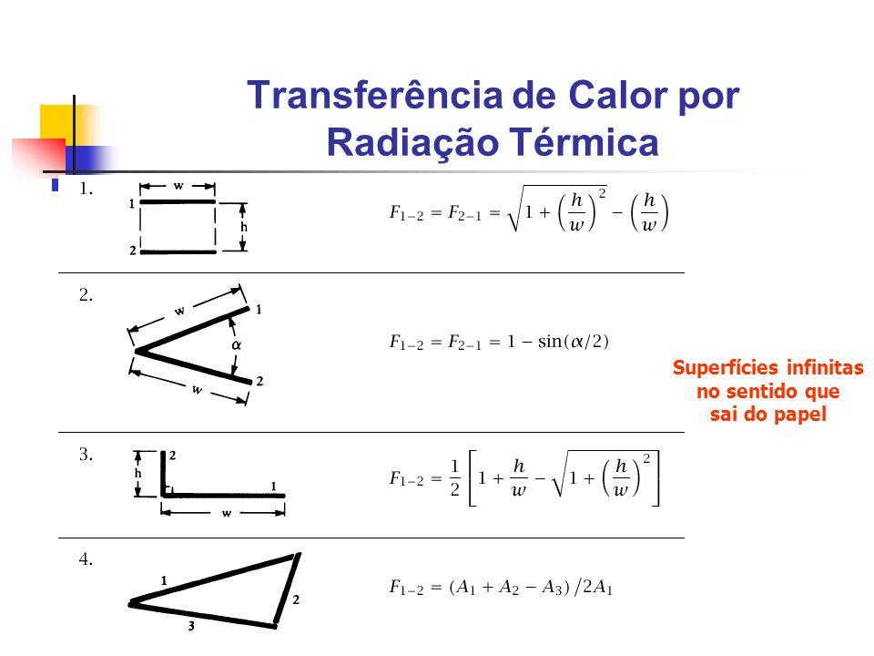 Transferência de Calor por Radiação Térmica Superfícies infinitas no sentido que sai do papel
