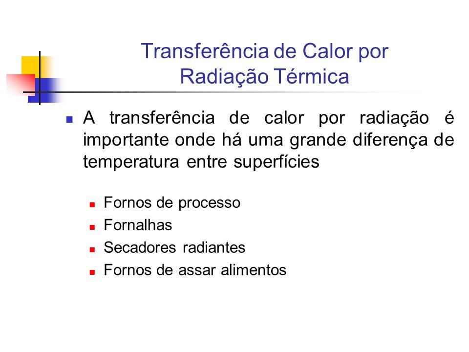Transferência de Calor por Radiação Térmica Mecanismo de transferência de calor por radiação Energia térmica da fonte quente é convertida em de ondas de radiação eletromagnéticas As ondas percorrem os espaços entre os corpos em linhas retas e atingem o objeto frio As ondas eletromagnéticas que atingem o corpo frio são absorvidas e convertidas novamente em energia térmica ou calor