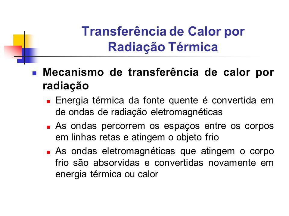 Transferência de Calor por Radiação Térmica Mecanismo de transferência de calor por radiação Energia térmica da fonte quente é convertida em de ondas