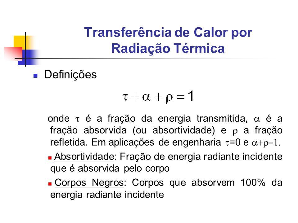 Transferência de Calor por Radiação Térmica Definições onde é a fração da energia transmitida, é a fração absorvida (ou absortividade) e a fração refl