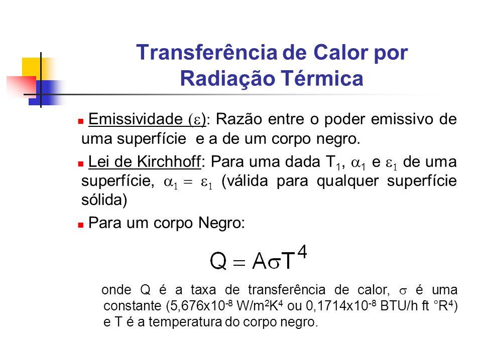 Emissividade ) Razão entre o poder emissivo de uma superfície e a de um corpo negro. Lei de Kirchhoff: Para uma dada T 1, 1 e de uma superfície, (váli