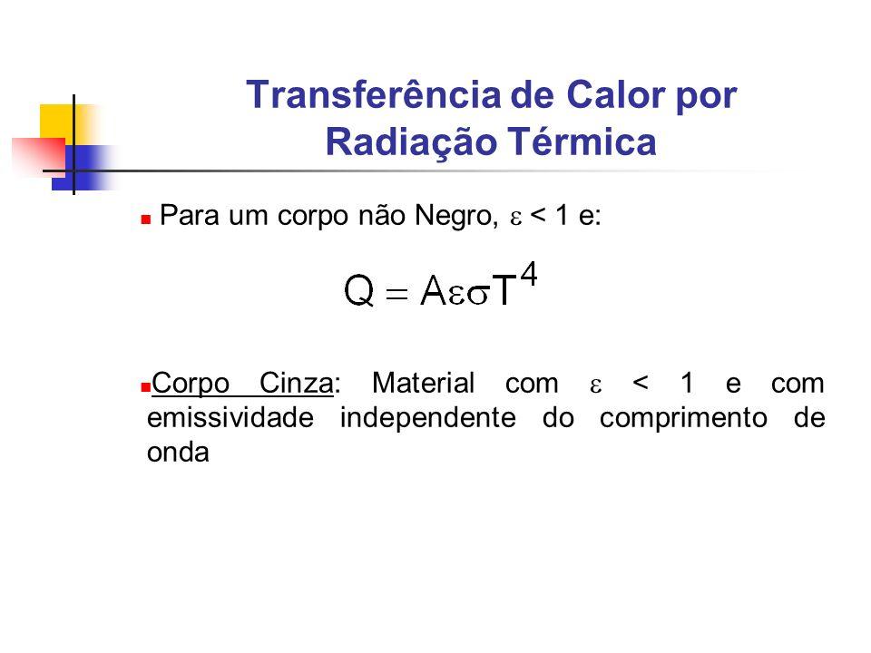 Transferência de Calor por Radiação Térmica Para um corpo não Negro, < 1 e: Corpo Cinza: Material com < 1 e com emissividade independente do comprimen