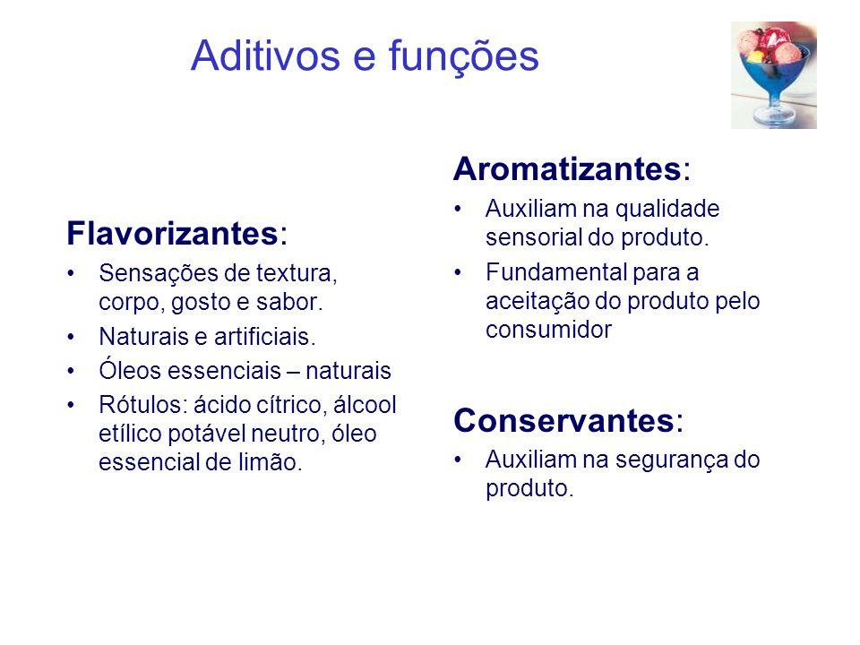 Aditivos e funções Flavorizantes: Sensações de textura, corpo, gosto e sabor. Naturais e artificiais. Óleos essenciais – naturais Rótulos: ácido cítri