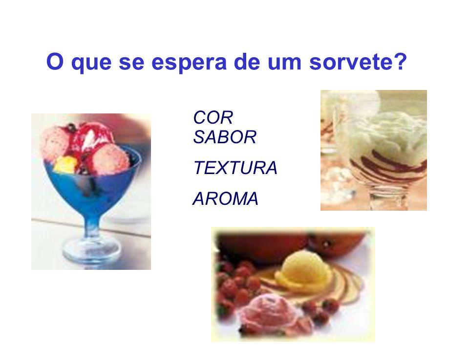 COR SABOR TEXTURA AROMA O que se espera de um sorvete?