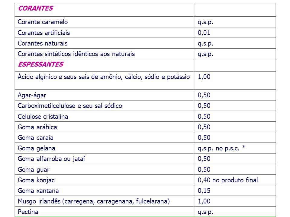 CORANTES Corante carameloq.s.p. Corantes artificiais0,01 Corantes naturaisq.s.p. Corantes sintéticos idênticos aos naturaisq.s.p. ESPESSANTES Ácido al