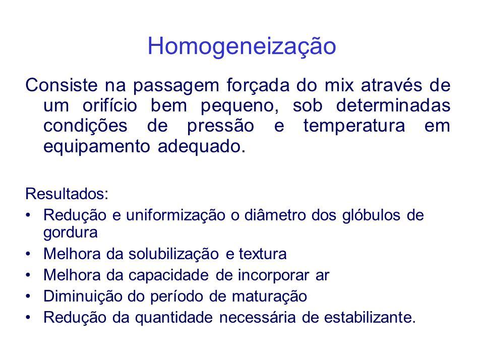 Homogeneização Consiste na passagem forçada do mix através de um orifício bem pequeno, sob determinadas condições de pressão e temperatura em equipame