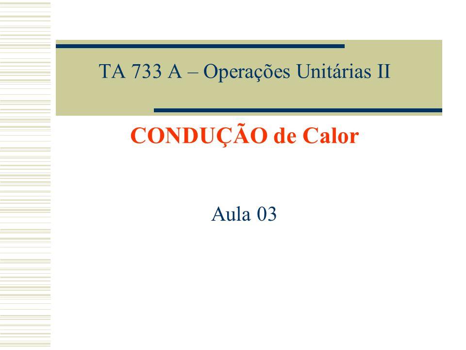 TA 733 A – Operações Unitárias II CONDUÇÃO de Calor Aula 03