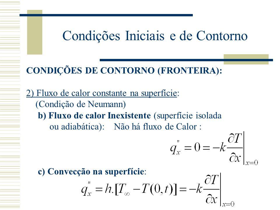 Condições Iniciais e de Contorno CONDIÇÕES DE CONTORNO (FRONTEIRA): 2) Fluxo de calor constante na superfície: (Condição de Neumann) b) Fluxo de calor
