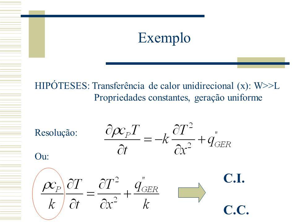 Exemplo HIPÓTESES: Transferência de calor unidirecional (x): W>>L Propriedades constantes, geração uniforme Resolução: Ou: C.I. C.C.