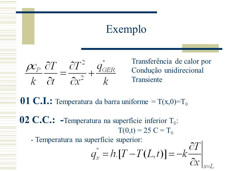 Exemplo 01 C.I.: Temperatura da barra uniforme = T(x,0)=T 0 Transferência de calor por Condução unidirecional Transiente 02 C.C.: - Temperatura na sup