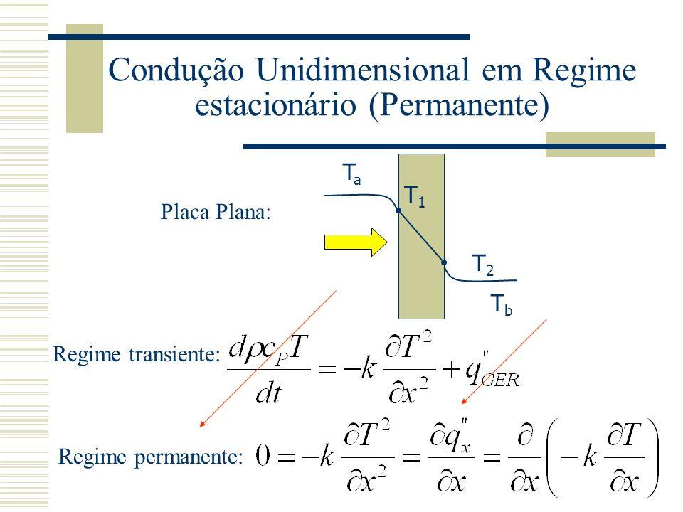 Condução Unidimensional em Regime estacionário (Permanente) Regime permanente: Regime transiente: Placa Plana: TaTa T1T1 T2T2 TbTb