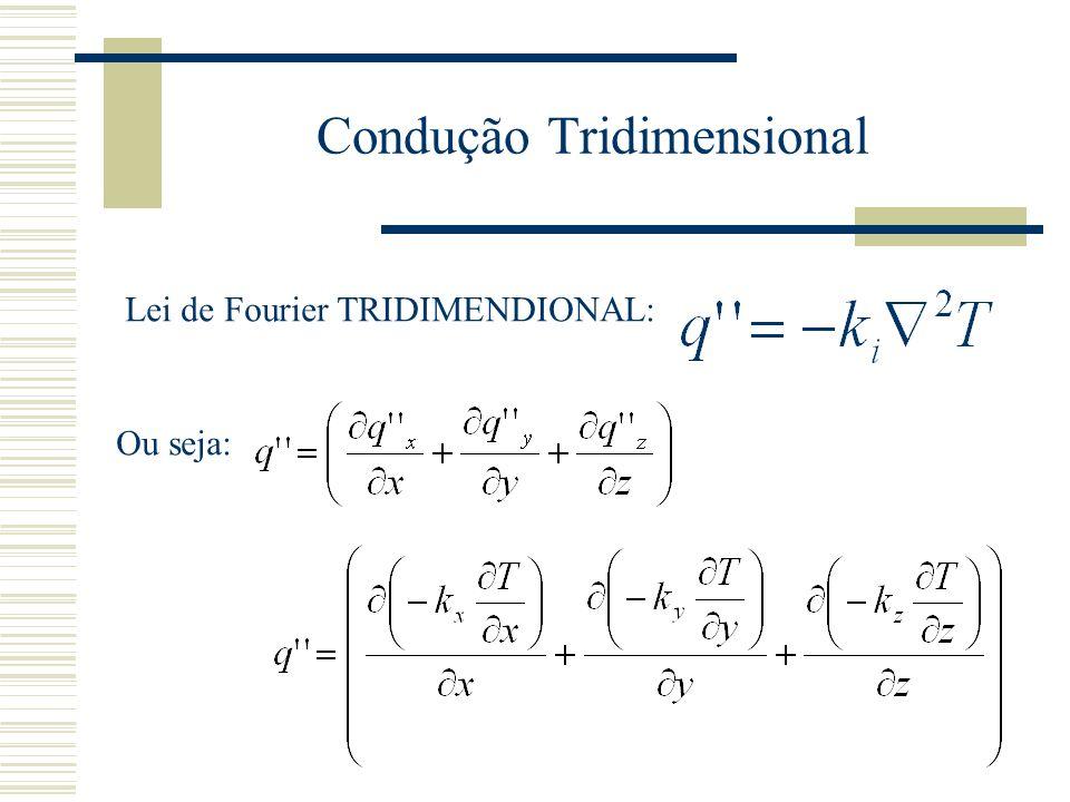 Condução Tridimensional Lei de Fourier TRIDIMENDIONAL: Ou seja:
