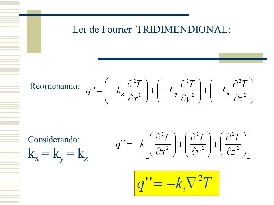 Lei de Fourier TRIDIMENDIONAL: Reordenando: Considerando: k x = k y = k z