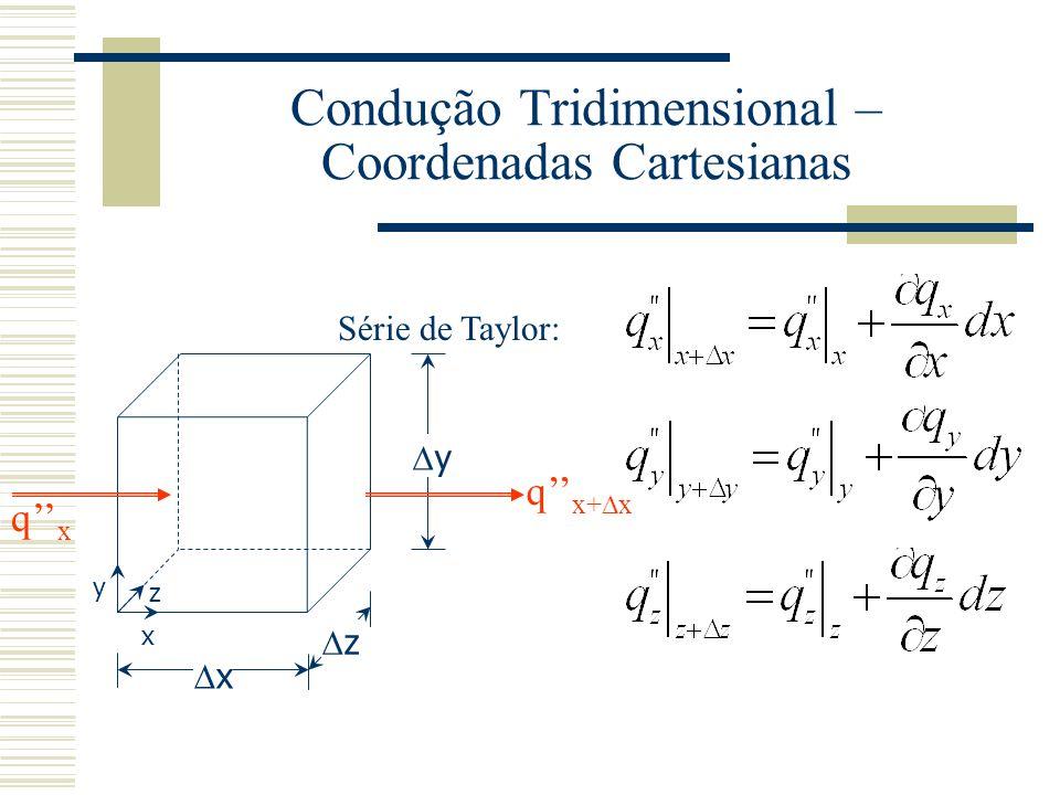Condução Tridimensional – Coordenadas Cartesianas x y z x z y qxqx q x+ x Série de Taylor: