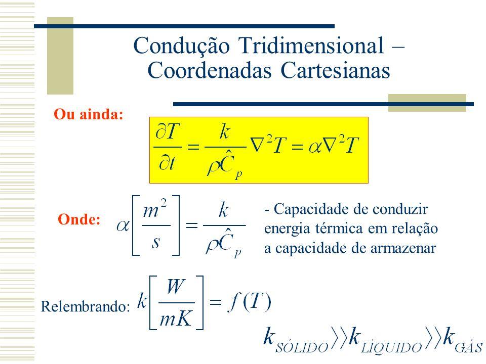 Condução Tridimensional – Coordenadas Cartesianas Ou ainda: Onde: - Capacidade de conduzir energia térmica em relação a capacidade de armazenar Relemb