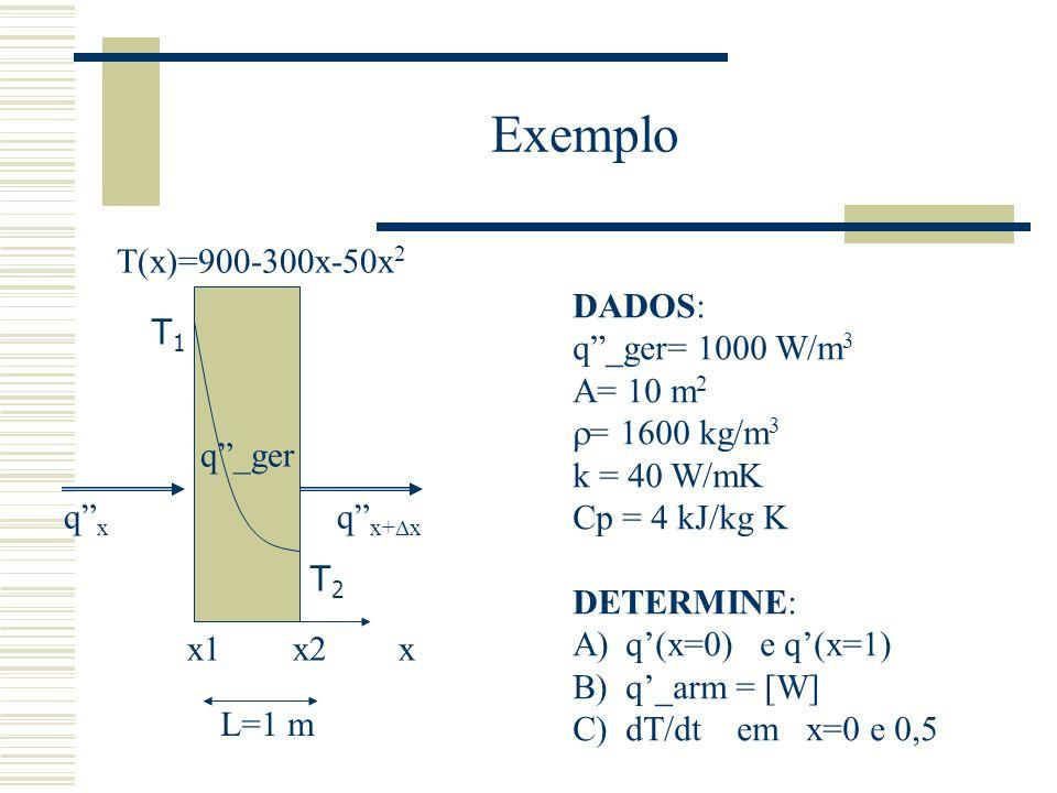 Exemplo q_ger T1T1 T2T2 x1 x2 x qxqx q x+ x L=1 m T(x)=900-300x-50x 2 DADOS: q_ger= 1000 W/m 3 A= 10 m 2 = 1600 kg/m 3 k = 40 W/mK Cp = 4 kJ/kg K DETE