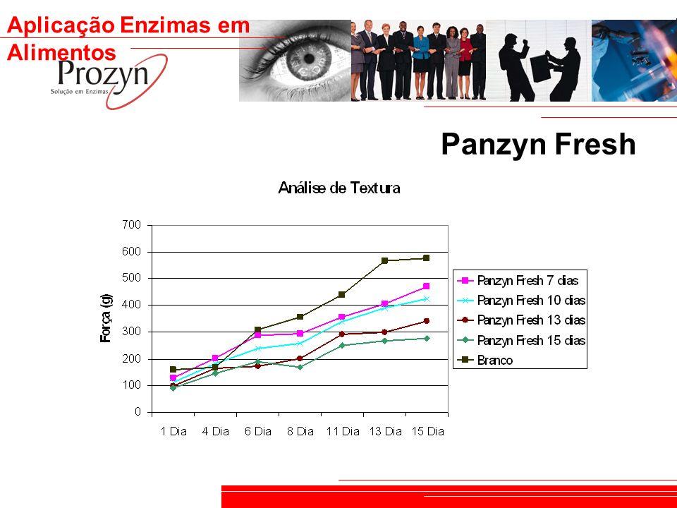 Aplicação Enzimas em Alimentos Panzyn Fresh