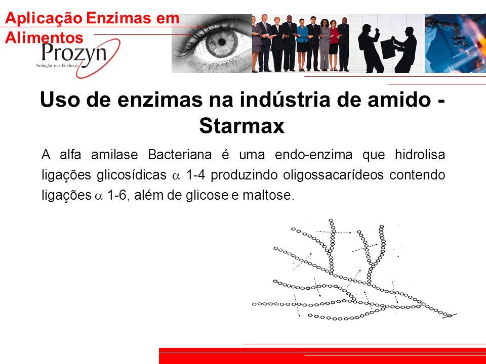 Aplicação Enzimas em Alimentos Uso de enzimas na indústria de amido - Starmax A alfa amilase Bacteriana é uma endo-enzima que hidrolisa ligações glico